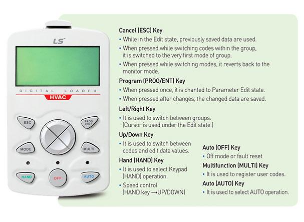 تصویر اینورتر H100 - صفحه کلید